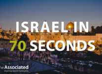 Israel in 70 Seconds Nav Image